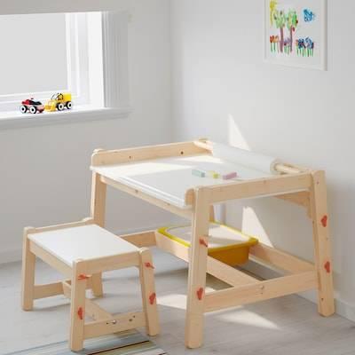 Детский стол фирмы ikea (42 фото) — пластиковый растущий столик и стул для ребенка белого и розового цвета, отзывы о качестве мебели известного бренда