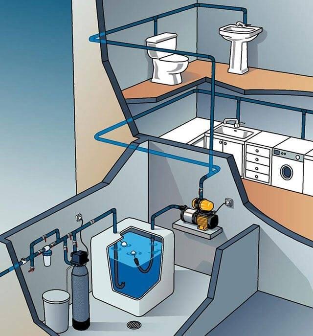Как выбрать насосную станцию для частного дома или дачи