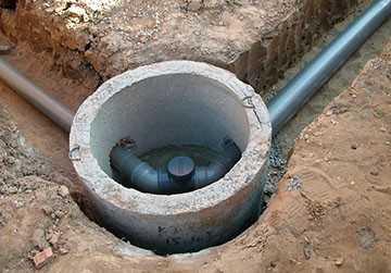 Дренажный колодец своими руками: накопительный, ревизионный колодец для дренажа, как правильно делать отвод воды, обустройство емкости