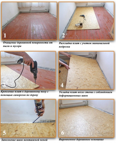 Как укладывать линолеум на бетонную стяжку, можно ли положить линолеум на цементную и сухую стяжку, как класть и стелить на фото и видео
