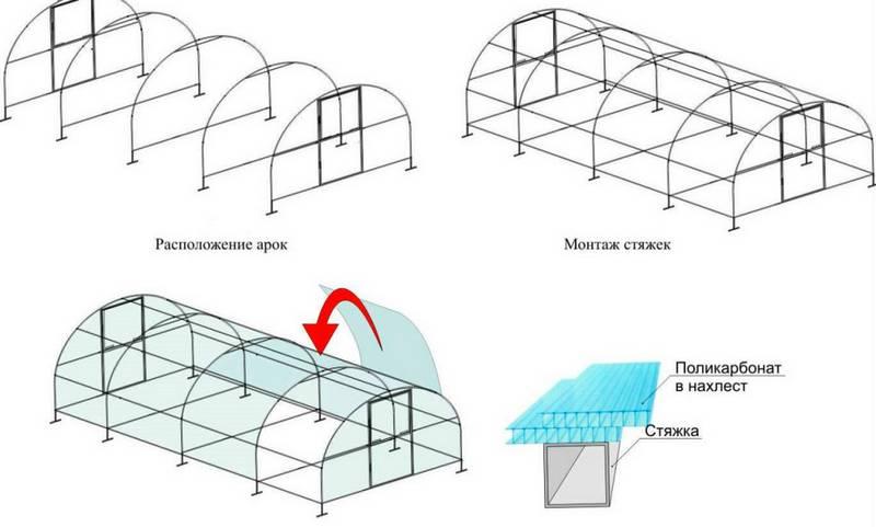 Крепление поликарбоната к металлическому каркасу, способы и пошаговые инструкции