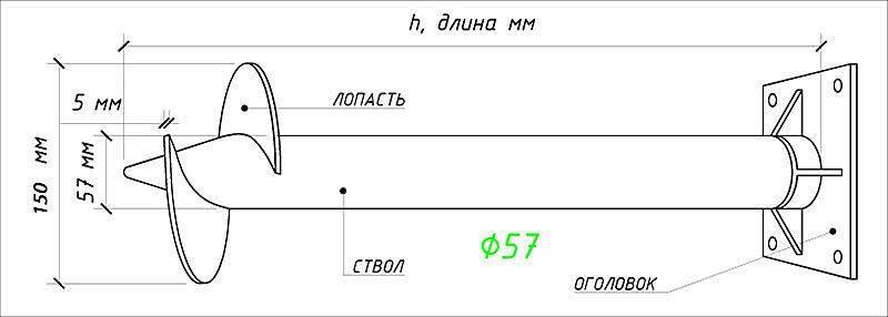 Расчет свайно ростверкового фундамента - калькулятор , пример расчета