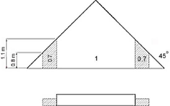 Мансарда своими руками (98 фото): как построить мансарду, этапы строительства мансардного этажа с ломаной крышей