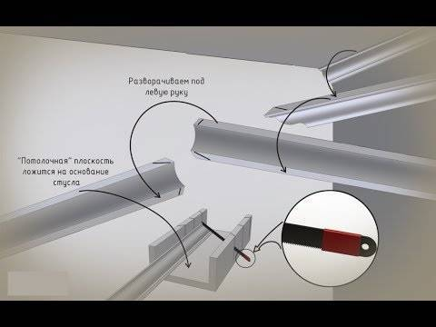 Как правильно сделать угол потолочного плинтуса