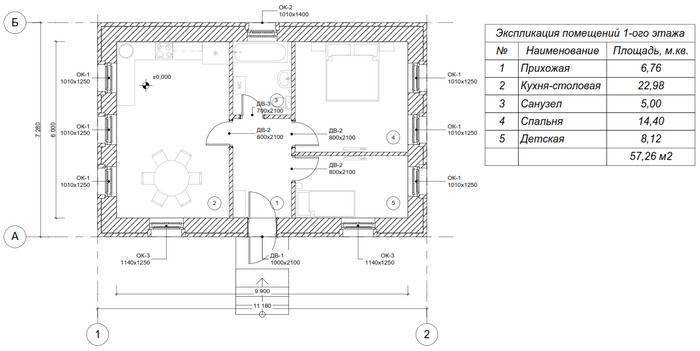 Одноэтажные каркасные дома под ключ недорого для постоянного проживания – проекты и фото