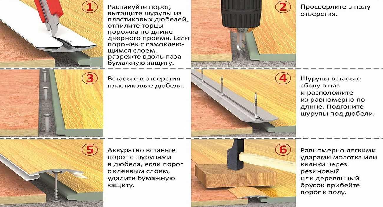 Как сделать стык между ламинатом и ламинатом – что использовать