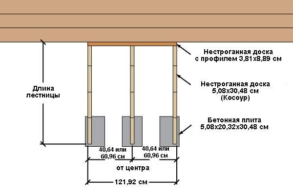 Особенности выбора ступенек для крыльца и фото удачной укладки плитки