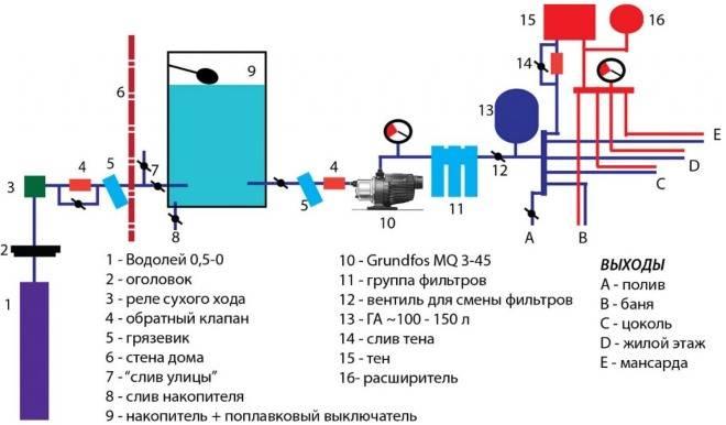 Реле сухого хода для насоса: схема подключения реле защиты для погружного или скважинного устройства и какой принцип его работы