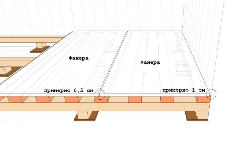 Как на деревянный пол положить плитку?
