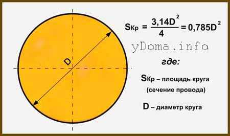 Сечение провода по диаметру, мощности, длине