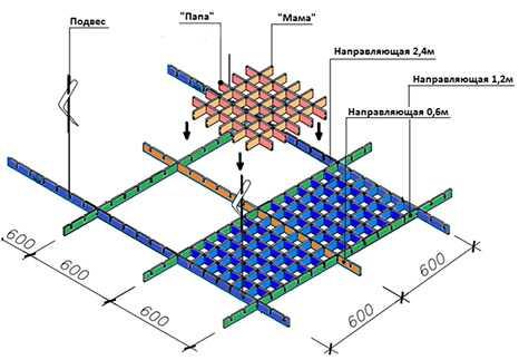 Растровый потолок, плиты растровые и их установка