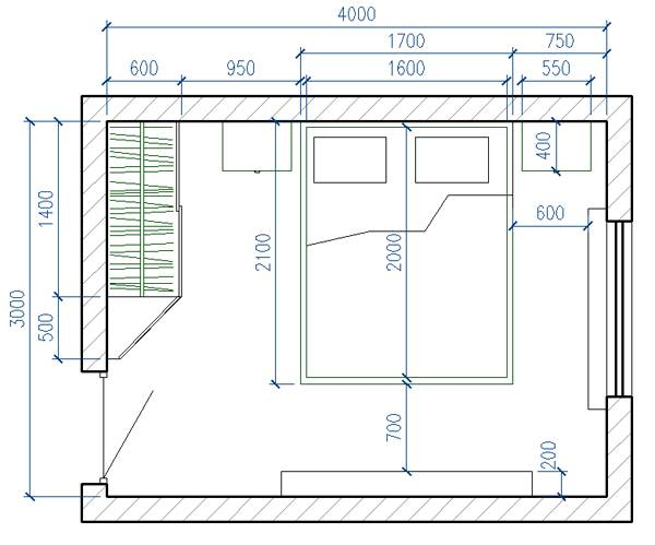 Планировка и стандартные габариты комнат | mebli24