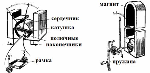 Шунт для амперметра: изготовление своими руками, расчет шунта для амперметра постоянного тока, схема включения устройства