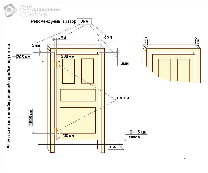 Самостоятельный монтаж дверной коробки: пошаговая инструкция с видео