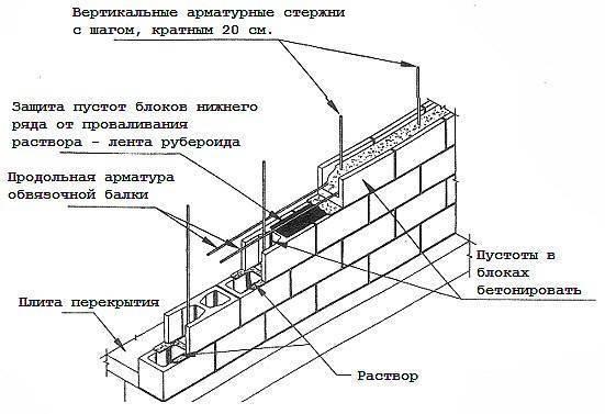 Цемент цветной (краситель, краска, пигмент) для цемента и раствора