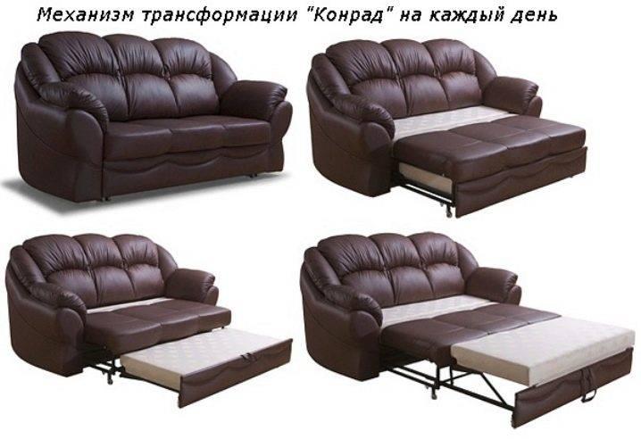 Механизмы трансформации диванов — коротко о каждом