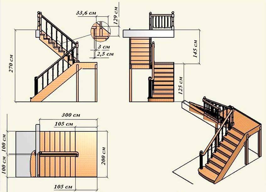 Основные размеры винтовых лестниц