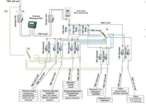 6 советов по монтажу электропроводки в деревянном доме
