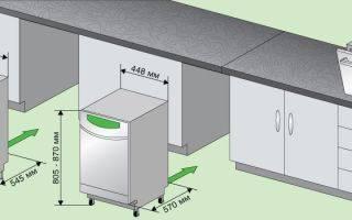 Размеры встраиваемых посудомоечных машин: 3 основных параметра