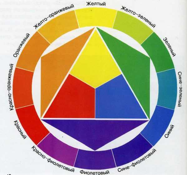 Получение разных цветов акриловой краски: правила смешивания для получения разных оттенков  | в мире краски