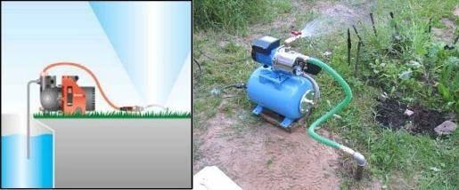 Дренажные насосы для воды: виды, устройство, особенности эксплуатации