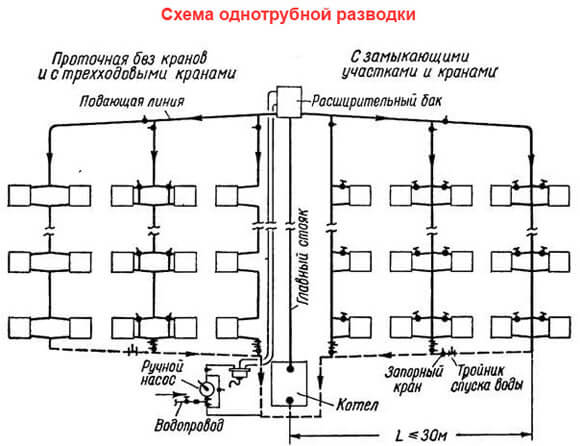 Система автономного отопления многоквартирного дома