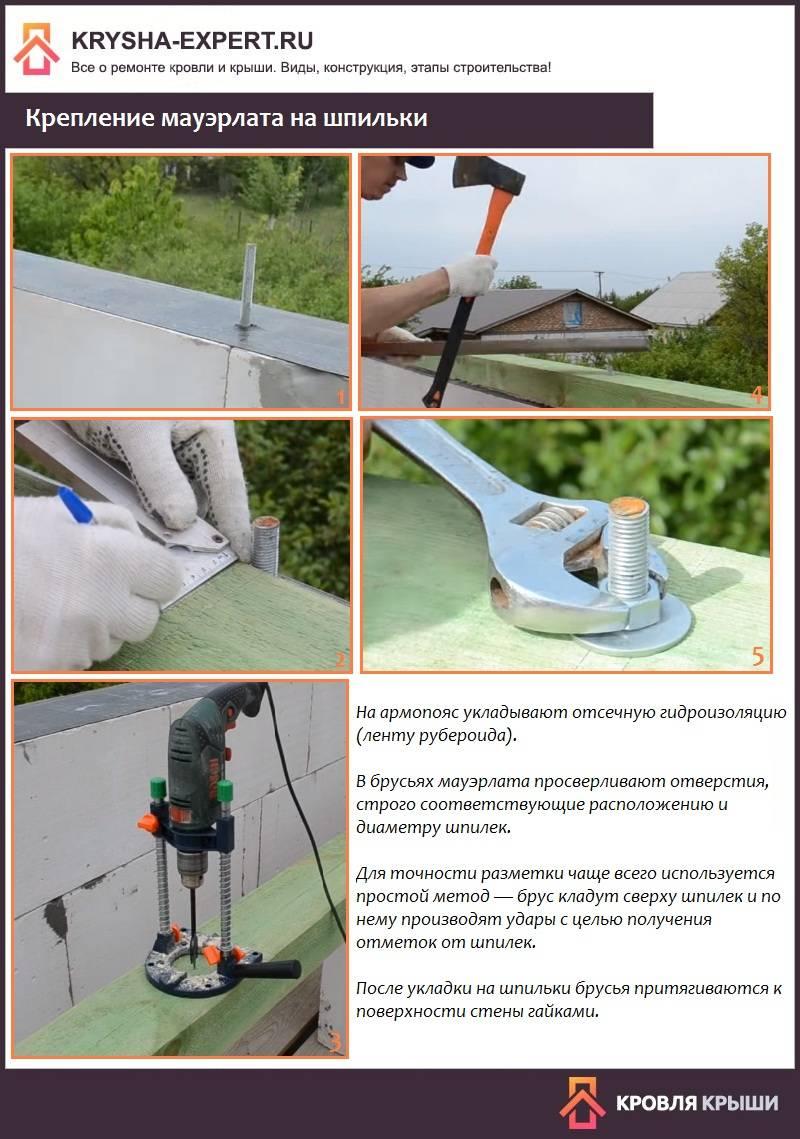 Стропильная система двухскатной крыши своими руками: устройство, конструкция, монтаж