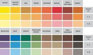 Колер для фасадной краски: палитра, как колеровать краску в домашних условиях