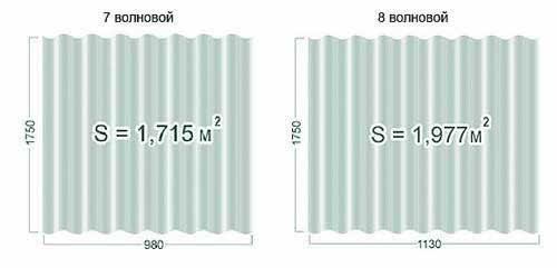 Шифер плоский: характеристики и сфера применения | строй советы