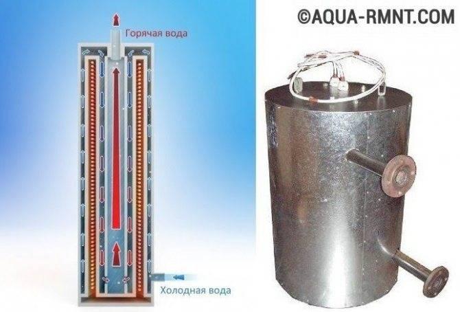 Индукционный котел отопления своими руками: пошаговая инструкция + схема отопления частного дома