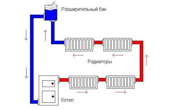 Открытая система теплоснабжения: что это такое