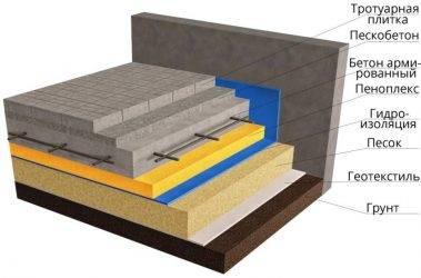 Укладка плитки на ступени — пошаговая инструкция работ своими руками