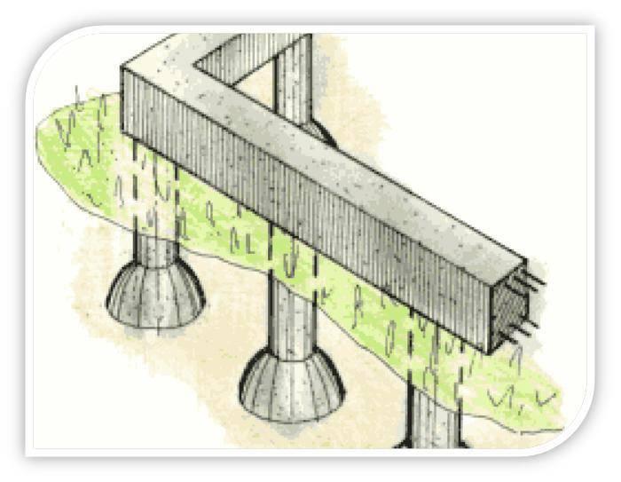Фундамент для строительства частного дома