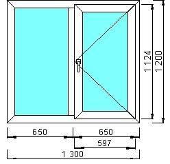 Размеры пластиковых окон по госту - нормы, размеры