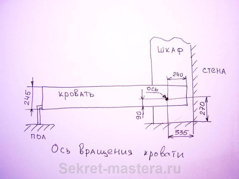 Кровать с подъёмным механизмом своими руками: инструкция