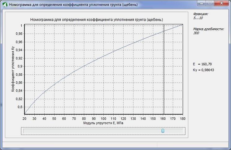 Методика . методика определения коэффициента относительного уплотнения песков