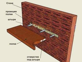 Крепление стеллажей: виды крепежной фурнитуры, правила установки и закрепления полок