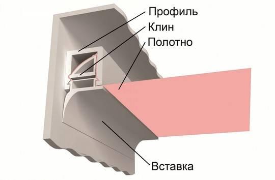 Натяжные потолки из ткани: сколько стоят, плюсы и минусы, как выбрать