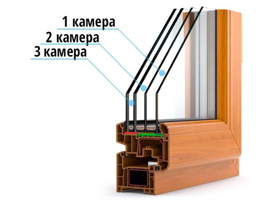 Двойной или тройной стеклопакет лучше - всё об окнах