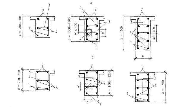 Анкерные болты по бетону: виды, размеры, монтаж