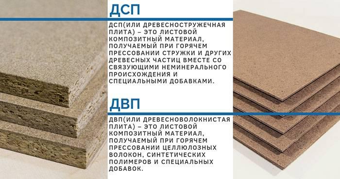 Токсичность строительных материалов-энциклопедия