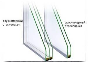 Почему пластиковые окна потеют изнутри и как это устранить