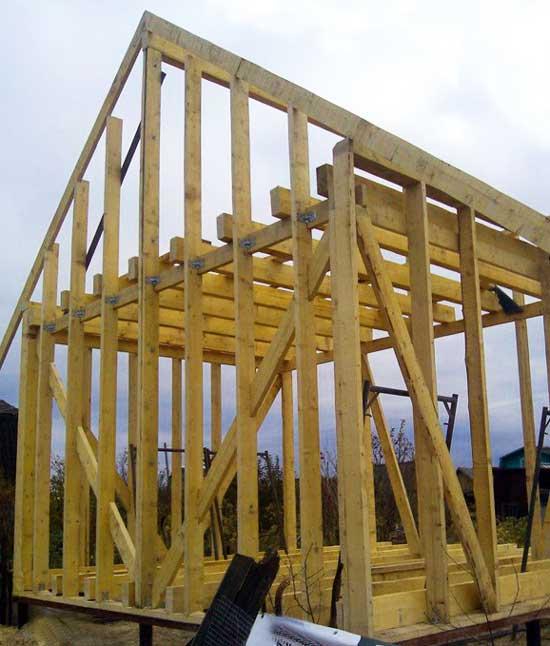 Узнаем, как правильно строить каркасный дом своими руками