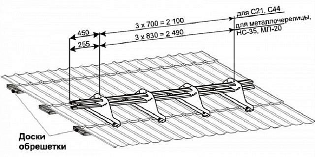 Снегозадержатели на металлочерепицу: монтаж, установка, инструкция как крепить