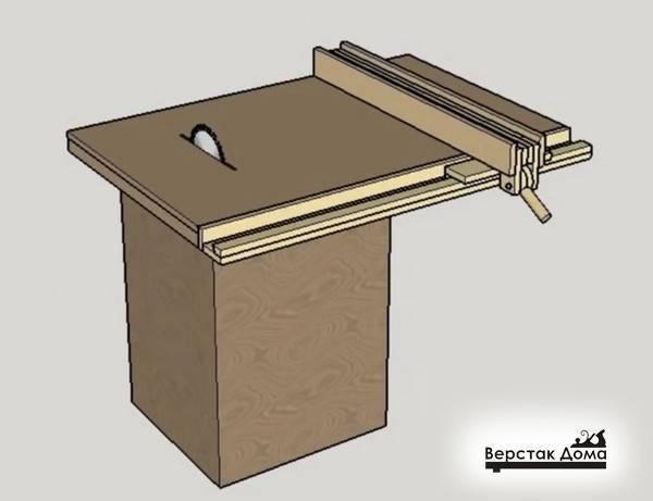 Циркулярка своими руками: как правильно собрать устройство