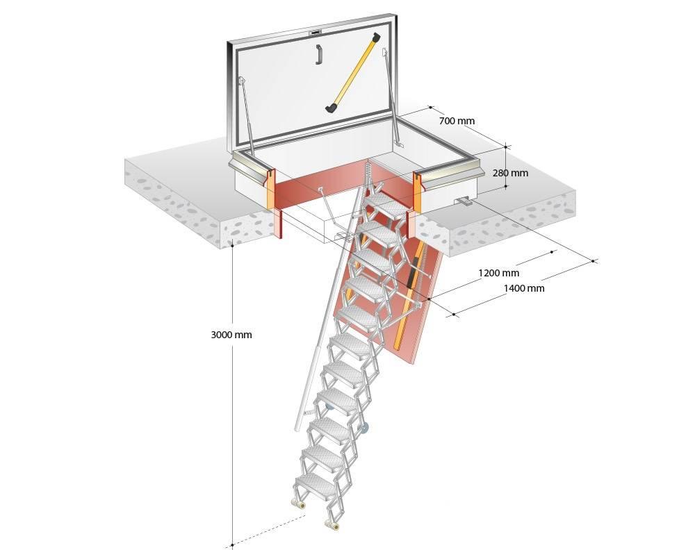 Чердачная лестница своими руками: как сделать, размеры, чертежи