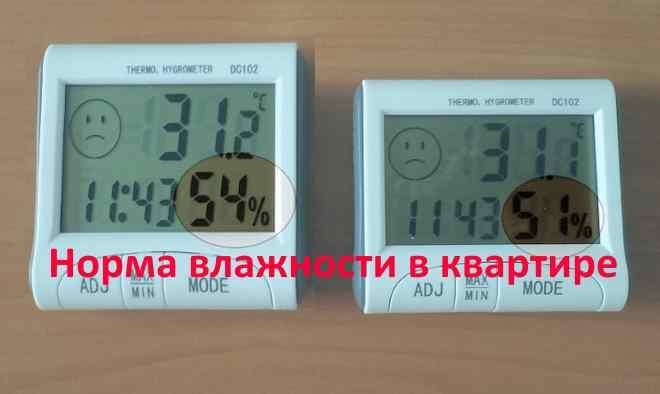 Норма влажности воздуха в квартире, какая должна быть влажность воздуха, номы, оптимальный уровень