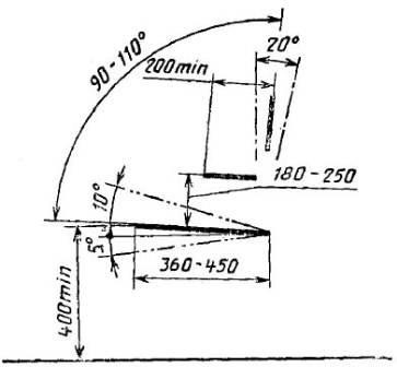Порядок изготовления стула своими руками с учетом особенностей модели