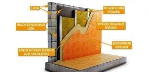 В каком многоквартирном доме лучше шумоизоляция?