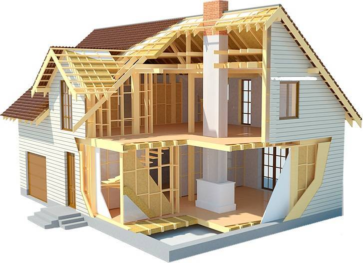 Пошаговая инструкция по строительству каркасного дома 6×6 своими руками